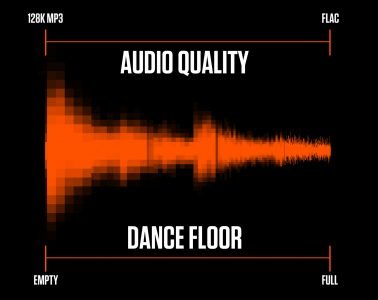 DJ audio file formats FLAC ALAC MP3 AAC WAV AIFF